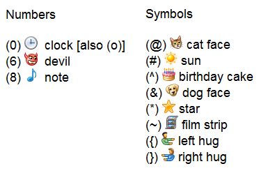 email emoticons